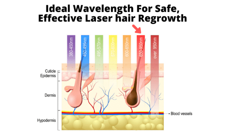 the pros and cons of kiierr laser cap system for hair growth