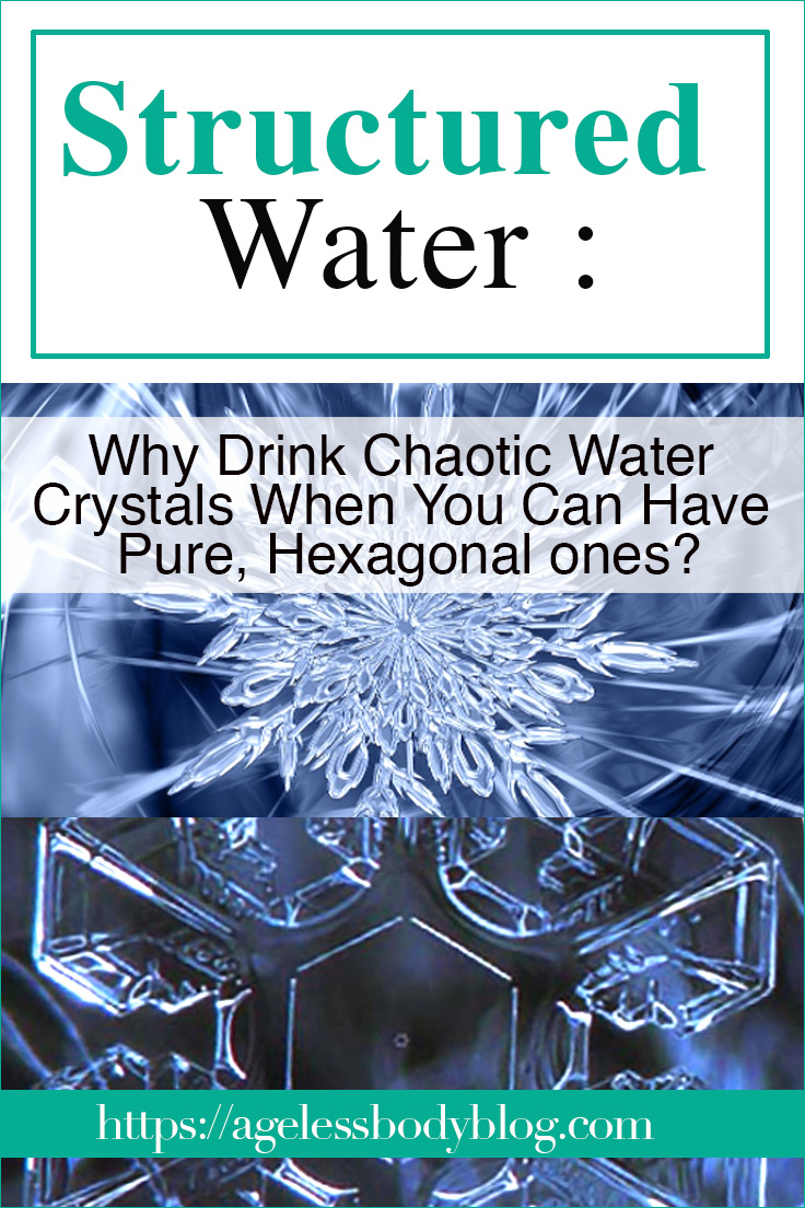 H3O2 Water Structure